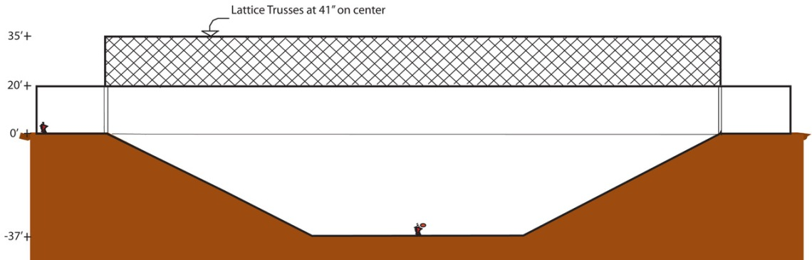 Diagram #2 UNM Pit Stage Two
