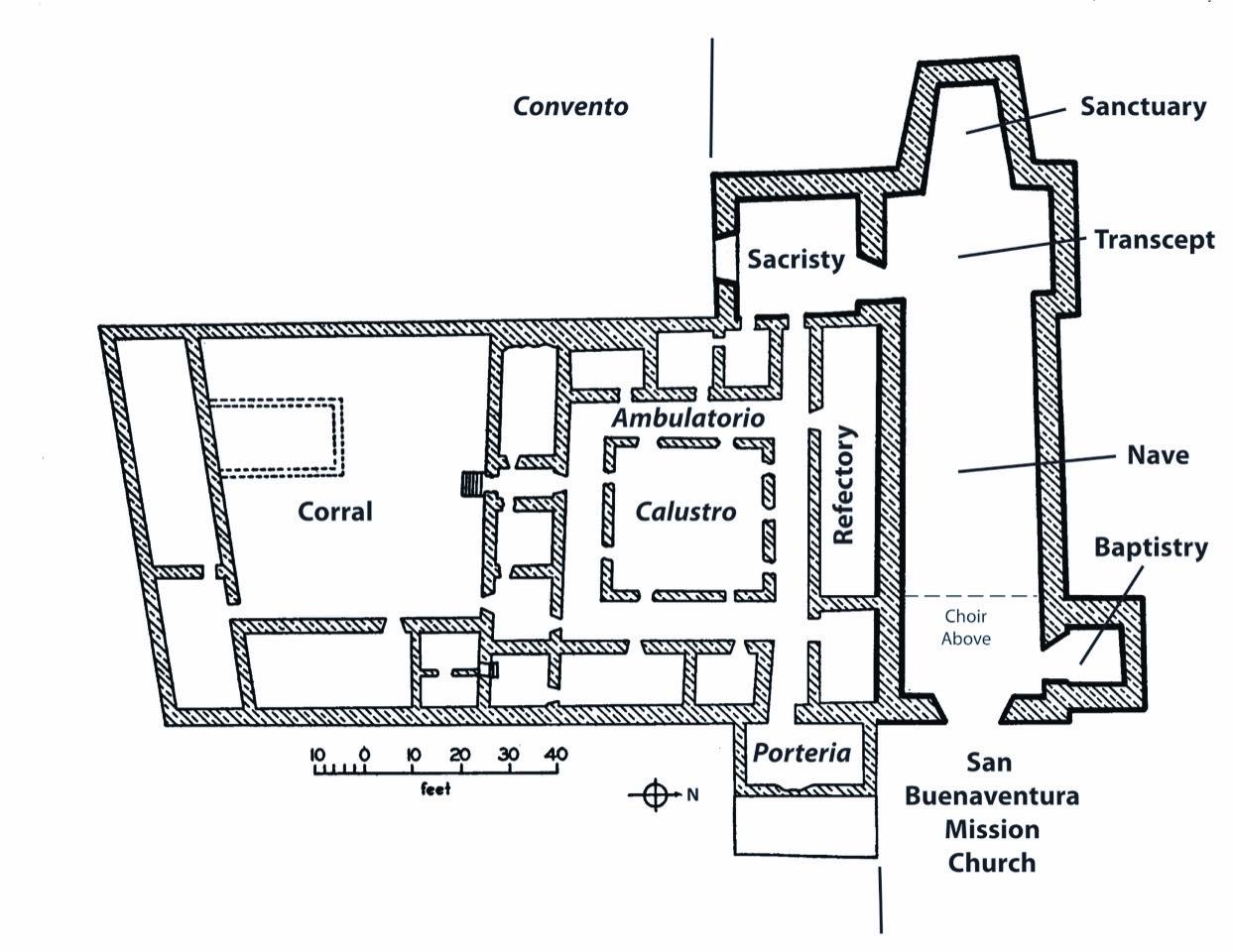 GQ #7 Church Plan