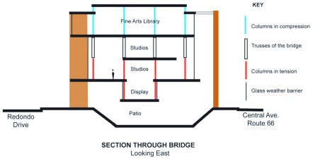 Image #14b Arch Bldg Section 2